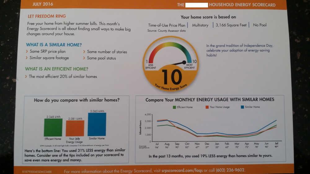 SRP Energy Score Card