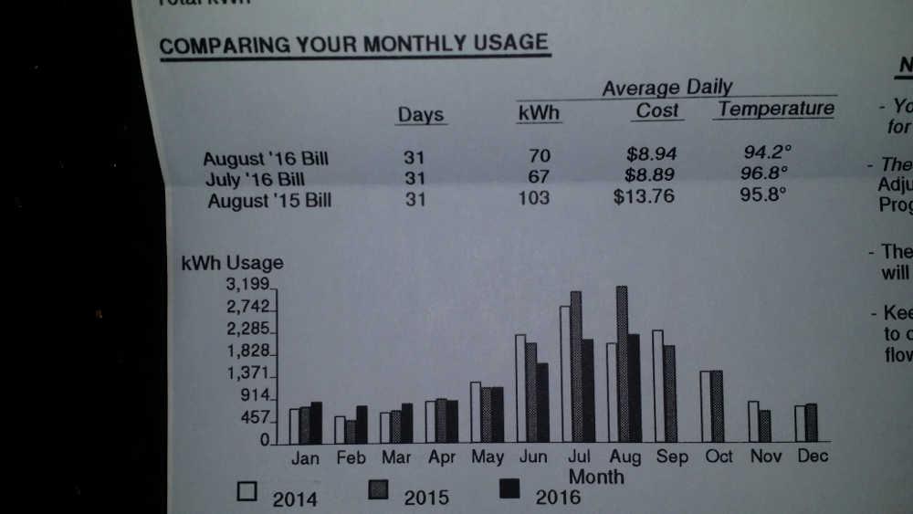 SRP Utility Bill