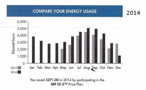 2014 utility bill