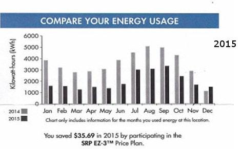 2015 utility bill