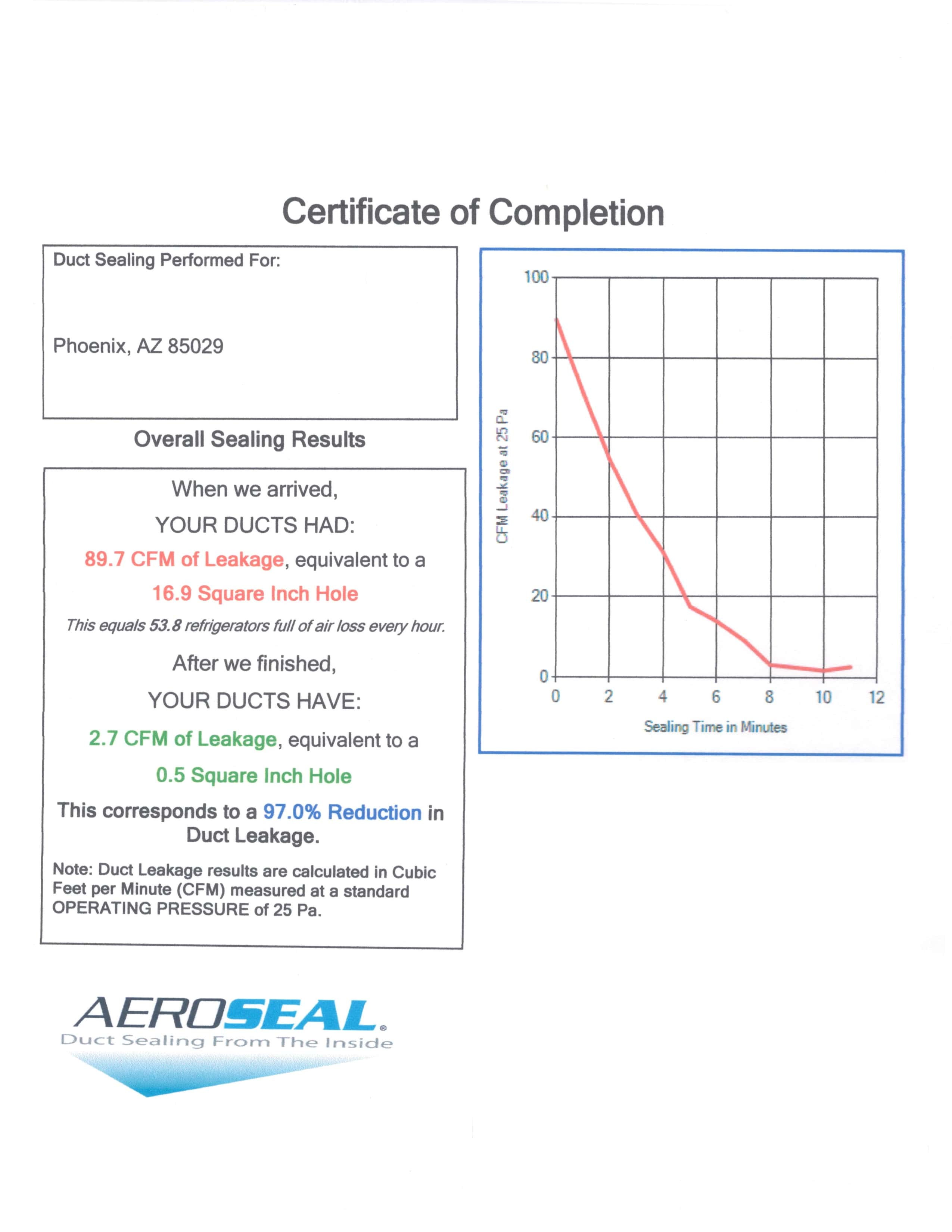 How Much Aeroseal Actually Seals Ducts Smw Refrigeration